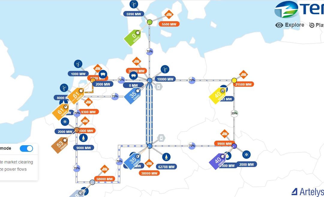 Les marchés de l'électricité maintenant modélisés dans le simulateur de réseau de TenneT!
